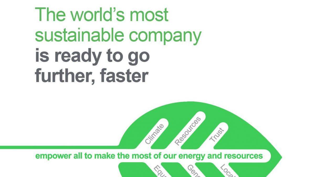 Schneider Electric isi accelereaza strategia de sustenabilitate si ocupa primul loc in clasamentul Corporate Knights al celor mai sustenabile companii din lume