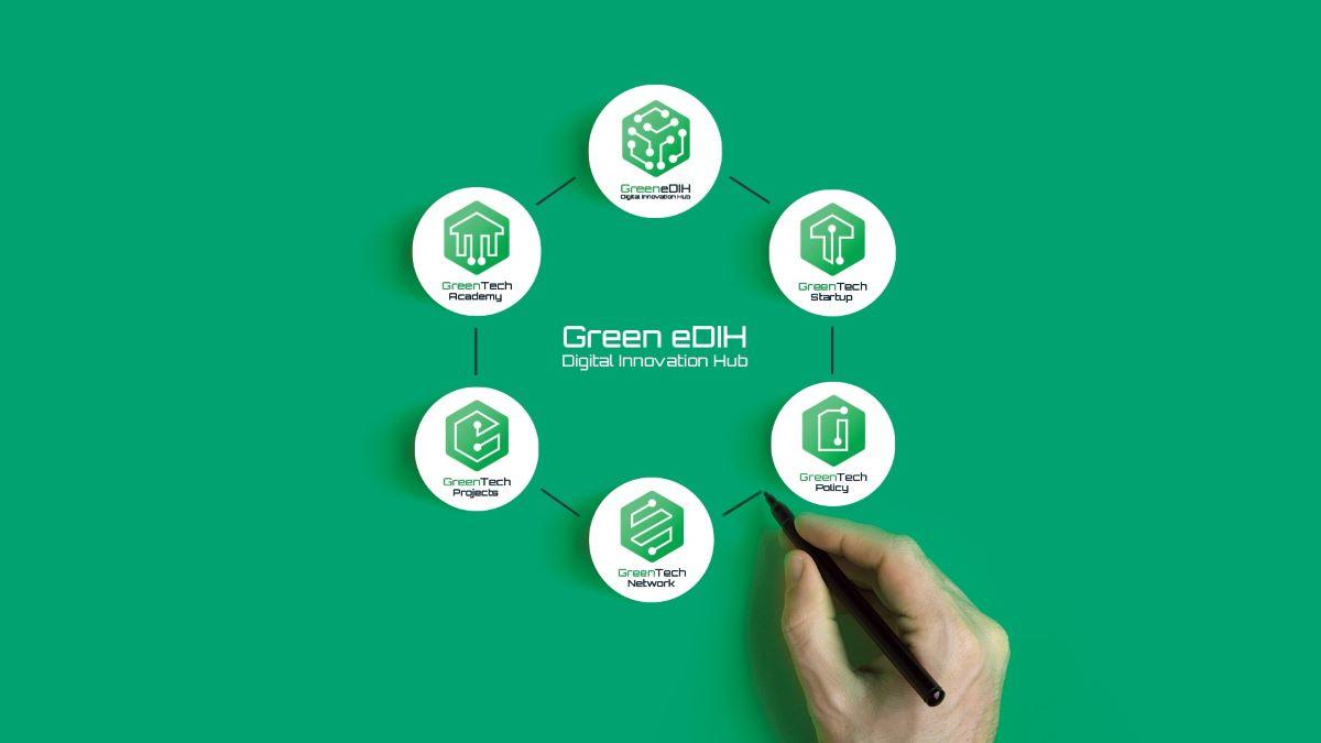 Green eDIH a fost creat sa devina o SUPRASTRUCTURA VIRTUALA  de tip EDIH din regiunea Bucuresti-Ilfov constituita sa exceleze,  prin conceptul sau UNIC si INOVATOR